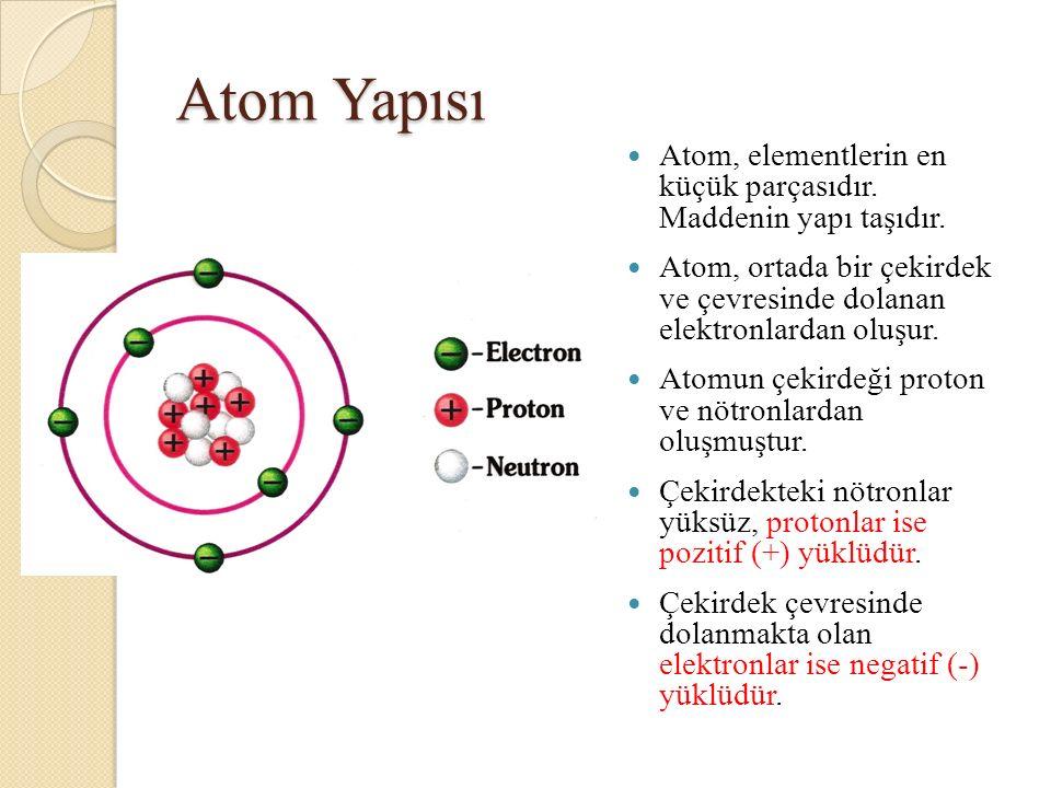 Atom Yapısı Atom, elementlerin en küçük parçasıdır.