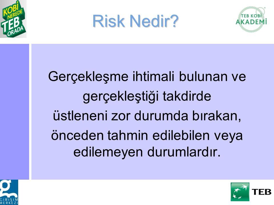 Risk Nedir? Gerçekleşme ihtimali bulunan ve gerçekleştiği takdirde üstleneni zor durumda bırakan, önceden tahmin edilebilen veya edilemeyen durumlardı