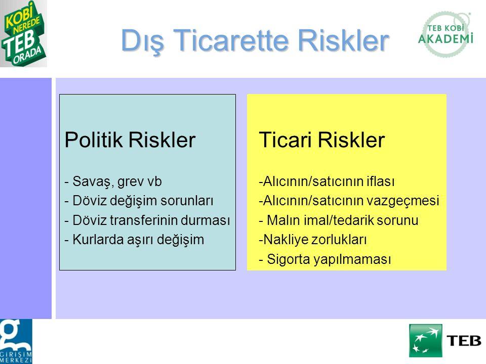 Dış Ticarette Riskler Politik RisklerTicari Riskler - Savaş, grev vb-Alıcının/satıcının iflası - Döviz değişim sorunları-Alıcının/satıcının vazgeçmesi