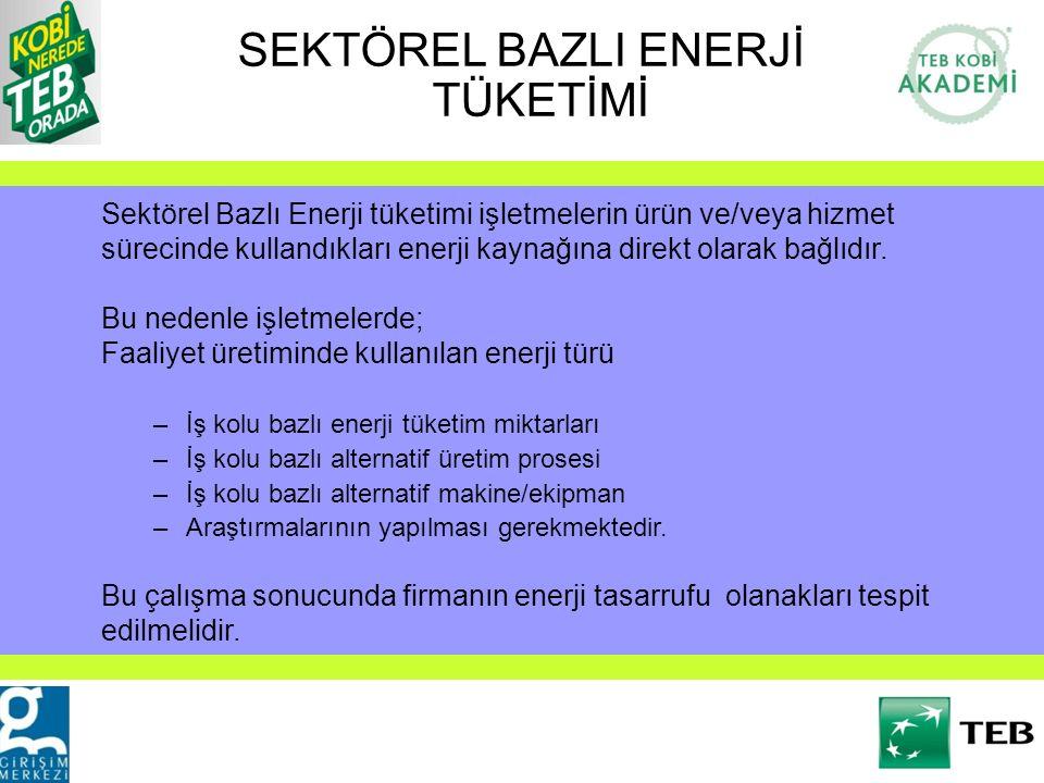 Sektörel Bazlı Enerji tüketimi işletmelerin ürün ve/veya hizmet sürecinde kullandıkları enerji kaynağına direkt olarak bağlıdır. Bu nedenle işletmeler