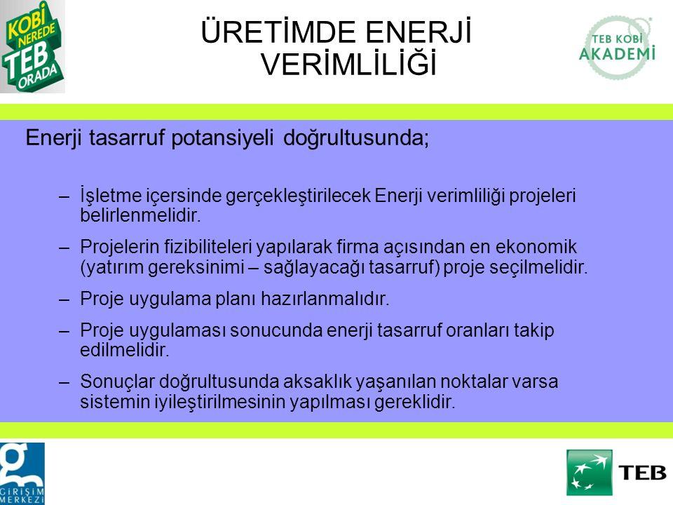 Enerji tasarruf potansiyeli doğrultusunda; –İşletme içersinde gerçekleştirilecek Enerji verimliliği projeleri belirlenmelidir. –Projelerin fizibilitel