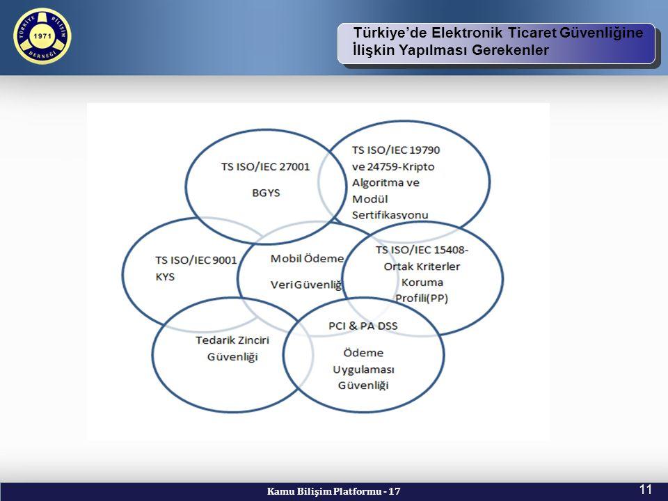 Kamu Bilişim Platformu - 17 11 TBD Vizyon ve Kuruluş Amacı Türkiye'de Elektronik Ticaret Güvenliğine İlişkin Yapılması Gerekenler