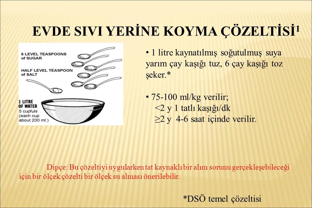 EVDE SIVI YERİNE KOYMA ÇÖZELTİSİ 1 1 litre kaynatılmış soğutulmuş suya yarım çay kaşığı tuz, 6 çay kaşığı toz şeker.* 75-100 ml/kg verilir; <2 y 1 tatlı kaşığı/dk ≥ 2 y 4-6 saat içinde verilir.