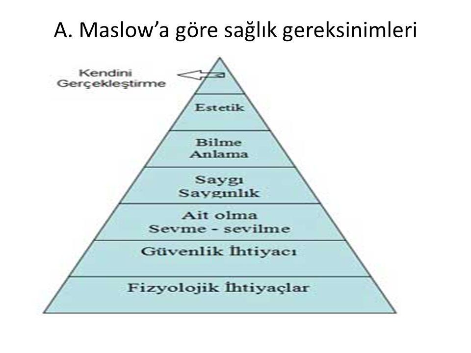A. Maslow'a göre sağlık gereksinimleri