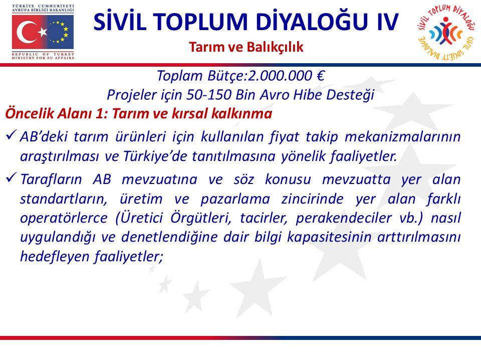 Toplam Bütçe:2.000.000 € Projeler için 50-150 Bin Avro Hibe Desteği SİVİL TOPLUM DİYALOĞU IV Tarım ve Balıkçılık Öncelik Alanı 1: Tarım ve kırsal kalkınma AB'deki tarım ürünleri için kullanılan fiyat takip mekanizmalarının araştırılması ve Türkiye'de tanıtılmasına yönelik faaliyetler.
