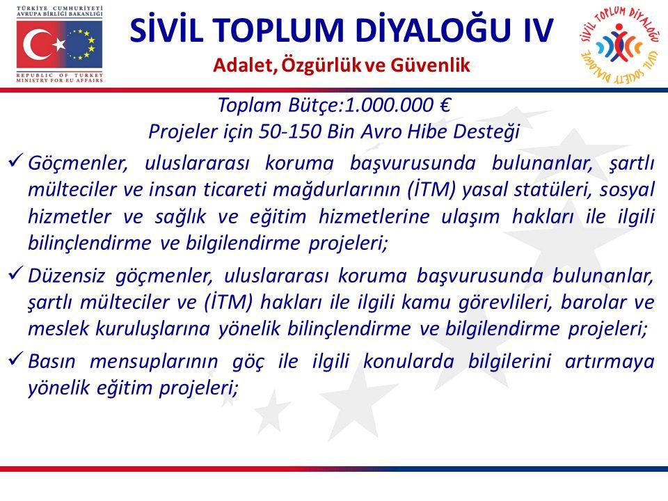 Toplam Bütçe:1.000.000 € Projeler için 50-150 Bin Avro Hibe Desteği SİVİL TOPLUM DİYALOĞU IV Adalet, Özgürlük ve Güvenlik Göçmenler, uluslararası koru