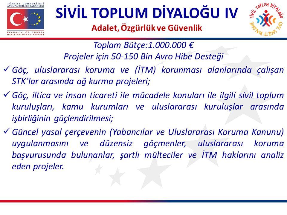 Toplam Bütçe:1.000.000 € Projeler için 50-150 Bin Avro Hibe Desteği SİVİL TOPLUM DİYALOĞU IV Adalet, Özgürlük ve Güvenlik Göç, uluslararası koruma ve (İTM) korunması alanlarında çalışan STK'lar arasında ağ kurma projeleri; Göç, iltica ve insan ticareti ile mücadele konuları ile ilgili sivil toplum kuruluşları, kamu kurumları ve uluslararası kuruluşlar arasında işbirliğinin güçlendirilmesi; Güncel yasal çerçevenin (Yabancılar ve Uluslararası Koruma Kanunu) uygulanmasını ve düzensiz göçmenler, uluslararası koruma başvurusunda bulunanlar, şartlı mülteciler ve İTM haklarını analiz eden projeler.