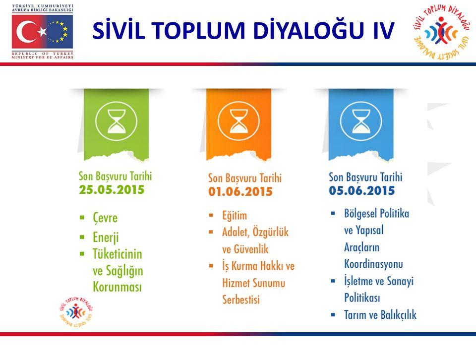 SİVİL TOPLUM DİYALOĞU IV