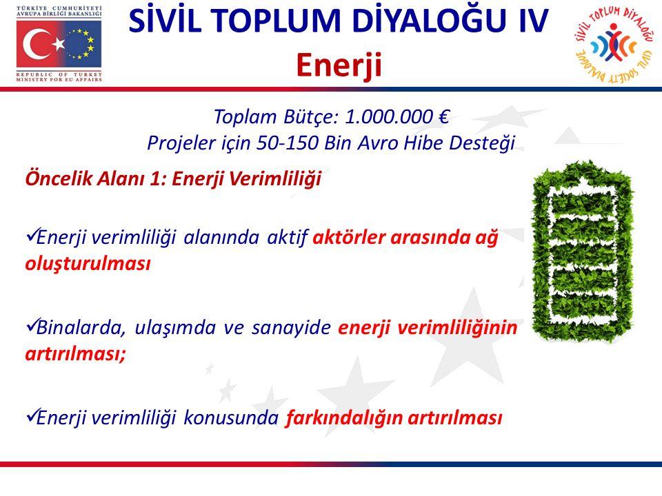 Toplam Bütçe: 1.000.000 € Projeler için 50-150 Bin Avro Hibe Desteği SİVİL TOPLUM DİYALOĞU IV Enerji Öncelik Alanı 1: Enerji Verimliliği Enerji verimliliği alanında aktif aktörler arasında ağ oluşturulması Binalarda, ulaşımda ve sanayide enerji verimliliğinin artırılması; Enerji verimliliği konusunda farkındalığın artırılması