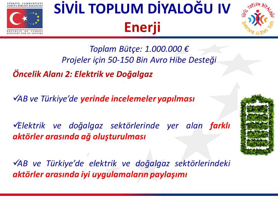 Toplam Bütçe: 1.000.000 € Projeler için 50-150 Bin Avro Hibe Desteği SİVİL TOPLUM DİYALOĞU IV Enerji Öncelik Alanı 2: Elektrik ve Doğalgaz AB ve Türkiye'de yerinde incelemeler yapılması Elektrik ve doğalgaz sektörlerinde yer alan farklı aktörler arasında ağ oluşturulması AB ve Türkiye'de elektrik ve doğalgaz sektörlerindeki aktörler arasında iyi uygulamaların paylaşımı
