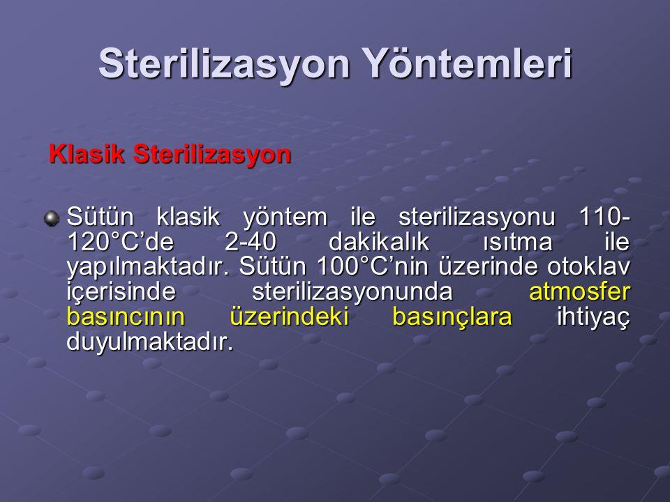 Sterilizasyon Metotları Ambalaj içinde sterilizasyon - Otoklavlarda kesikli sterilizasyon - Hidrostatik otoklavlarda sürekli sterilizasyon UHT sterilizasyon - Direkt UHT yöntemi Süte buhar püskürterek yapılan buhar enjeksiyon yöntemi Buhara süt püskürtülerek yapılan infüzyon yöntemi - İndirekt UHT yöntemi - Plakalı ısı değiştiriciler - Borulu ısı değiştiriciler