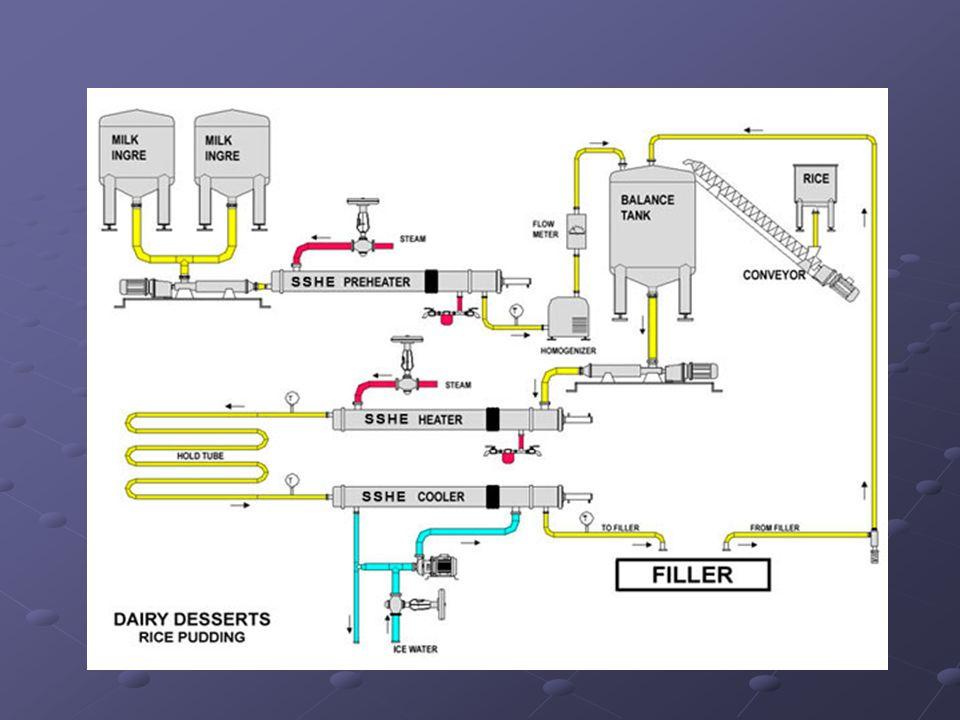 Tube-in-Tube heat exchanger HIPEX heat exchanger