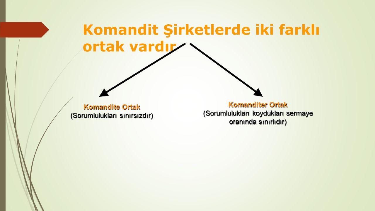 Komandit Şirketlerde iki farklı ortak vardır Komandite Ortak (Sorumlulukları sınırsızdır) Komanditer Ortak (Sorumlulukları koydukları sermaye oranında