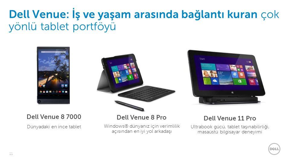 11 Dell Venue: İş ve yaşam arasında bağlantı kuran çok yönlü tablet portföyü Dell Venue 8 Pro Dell Venue 11 Pro Dell Venue 8 7000 Dünyadaki en ince tablet Windows® dünyanız için verimlilik açısından en iyi yol arkadaşı Ultrabook gücü, tablet taşınabilirliği, masaüstü bilgisayar deneyimi