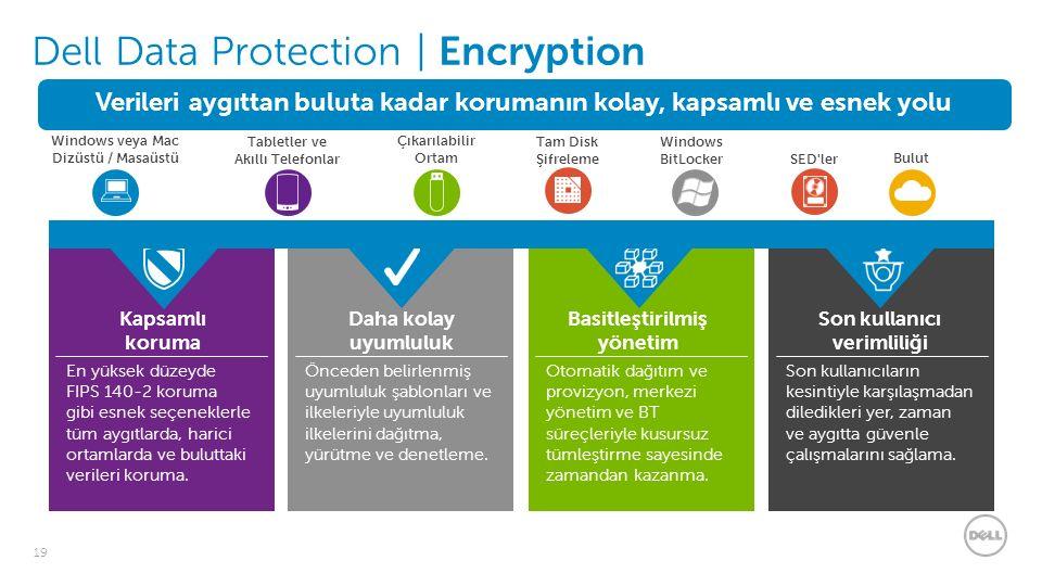 19 Dell Data Protection | Encryption Kapsamlı koruma En yüksek düzeyde FIPS 140-2 koruma gibi esnek seçeneklerle tüm aygıtlarda, harici ortamlarda ve buluttaki verileri koruma.
