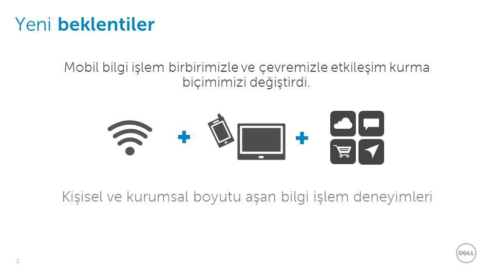 Dell World 2014 Yedekleme