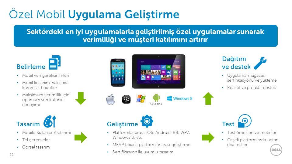 22 Özel Mobil Uygulama Geliştirme Belirleme Mobil veri gereksinimleri Mobil kullanım hakkında kurumsal hedefler Maksimum verimlilik için optimum son kullanıcı deneyimi Tasarım Mobile Kullanıcı Arabirimi Tel çerçeveler Görsel tasarım Geliştirme Platformlar arası: iOS, Android, BB, WP7, Windows 8.