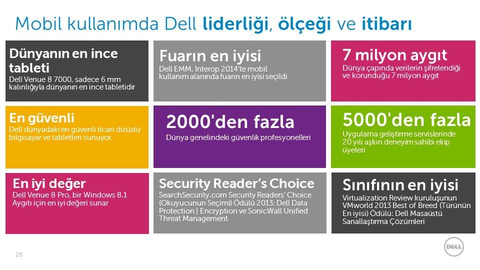 26 Mobil kullanımda Dell liderliği, ölçeği ve itibarı 5000 den fazla Uygulama geliştirme servislerinde 20 yılı aşkın deneyim sahibi ekip üyeleri 2000 den fazla Dünya genelindeki güvenlik profesyonelleri En güvenli Dell dünyadaki en güvenli ticari dizüstü bilgisayar ve tabletleri sunuyor.