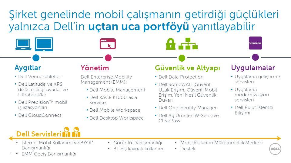 25 Dell'in farklı yaklaşımı İşletmenize belirli bir çözüm veya stratejiyi dayatmadan tüm mobil kullanım gereksinimlerinizi karşılayan uçtan uca portföy sahibi bir stratejik iş ortağı Her çalışma grubu için aygıt, uygulama sunumu, güvenlik ve altyapıdan oluşan doğru kombinasyon Tüm ürünlerimize entegre edilebilen ve tümüyle bağlantılı hale getirilebilen, sektörde lider güvenlik özellikleri aracılığıyla daha güçlü koruma ve optimum kullanılabilirlik sunulur Bütünsel ve ObjektifGüvenlik özellikliKullanım odaklı