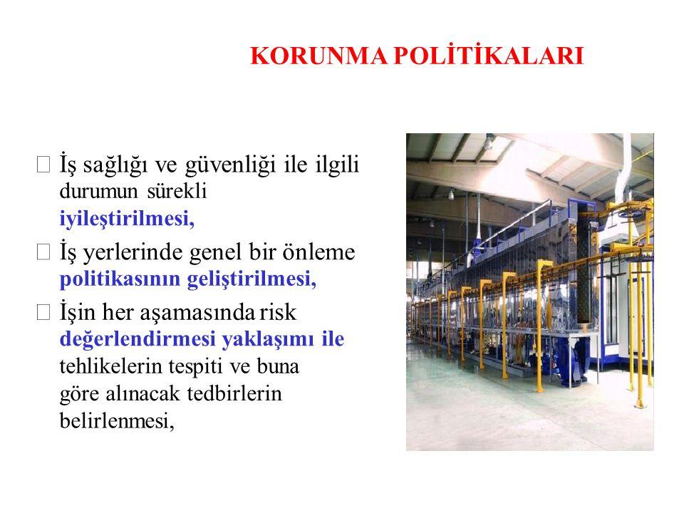 KORUNMA POLİTİKALARI  İş sağlığı ve güvenliği ile ilgili durumun sürekli iyileştirilmesi,  İş yerlerinde genel bir önleme politikasının geliştirilme