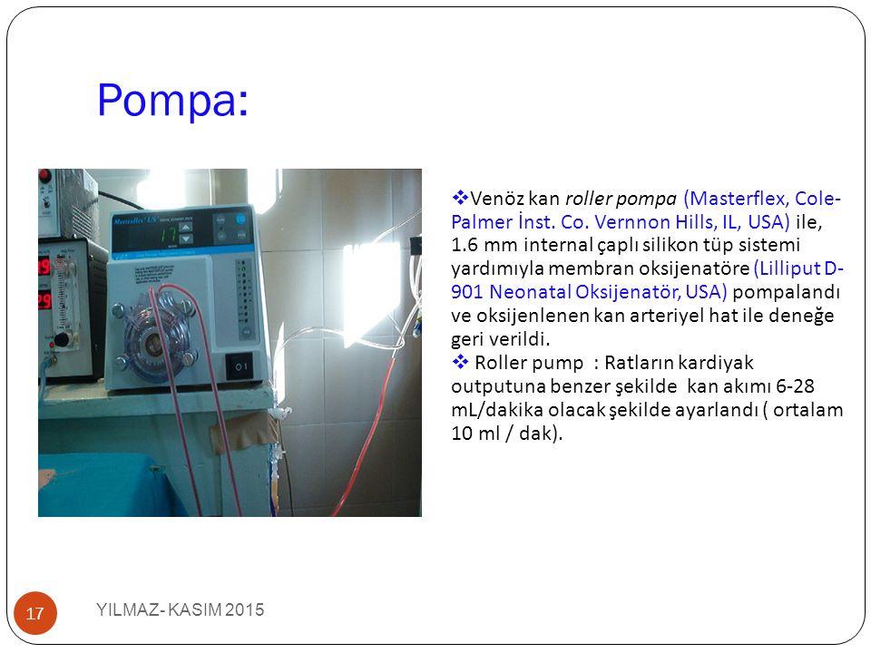 Pompa: YILMAZ- KASIM 2015 17  Venöz kan roller pompa (Masterflex, Cole- Palmer İnst. Co. Vernnon Hills, IL, USA) ile, 1.6 mm internal çaplı silikon t