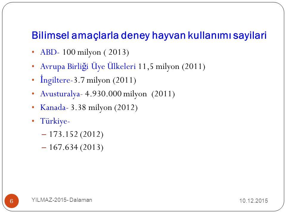 Bilimsel amaçlarla deney hayvan kullanımı sayilari ABD- 100 milyon ( 2013) Avrupa Birli ğ i Üye Ülkeleri 11,5 milyon (2011) İ ngiltere-3.7 milyon (201