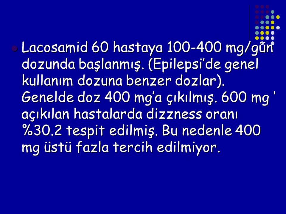 Lacosamid 60 hastaya 100-400 mg/gün dozunda başlanmış. (Epilepsi'de genel kullanım dozuna benzer dozlar). Genelde doz 400 mg'a çıkılmış. 600 mg ' açık