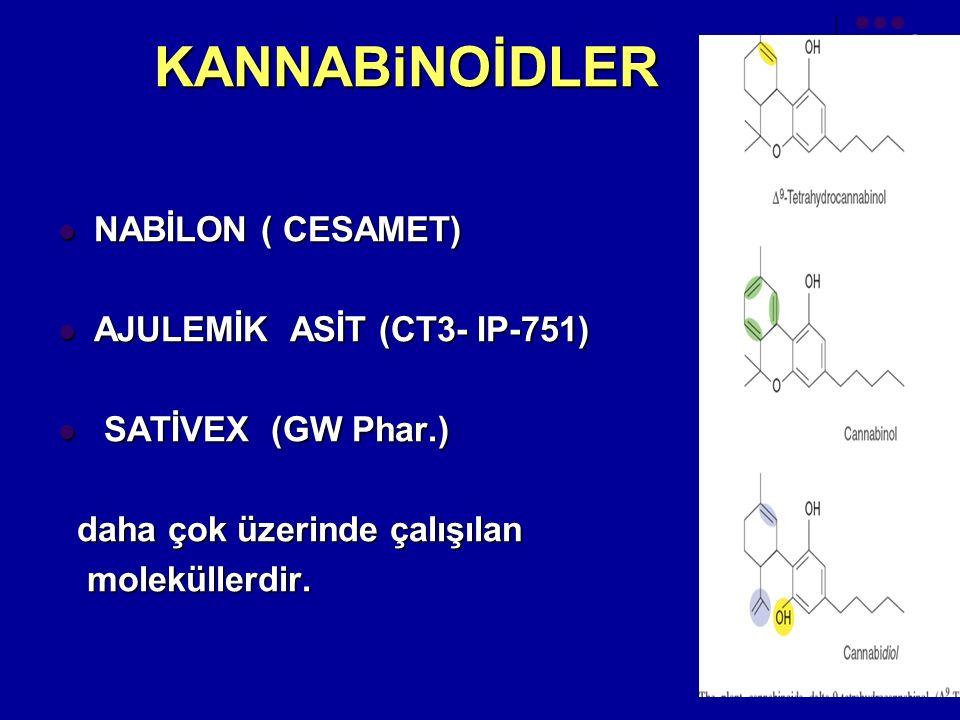 KANNABiNOİDLER KANNABiNOİDLER NABİLON ( CESAMET) NABİLON ( CESAMET) AJULEMİK ASİT (CT3- IP-751) AJULEMİK ASİT (CT3- IP-751) SATİVEX (GW Phar.) SATİVEX