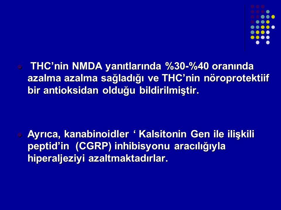 THC'nin NMDA yanıtlarında %30-%40 oranında azalma azalma sağladığı ve THC'nin nöroprotektiif bir antioksidan olduğu bildirilmiştir. THC'nin NMDA yanıt