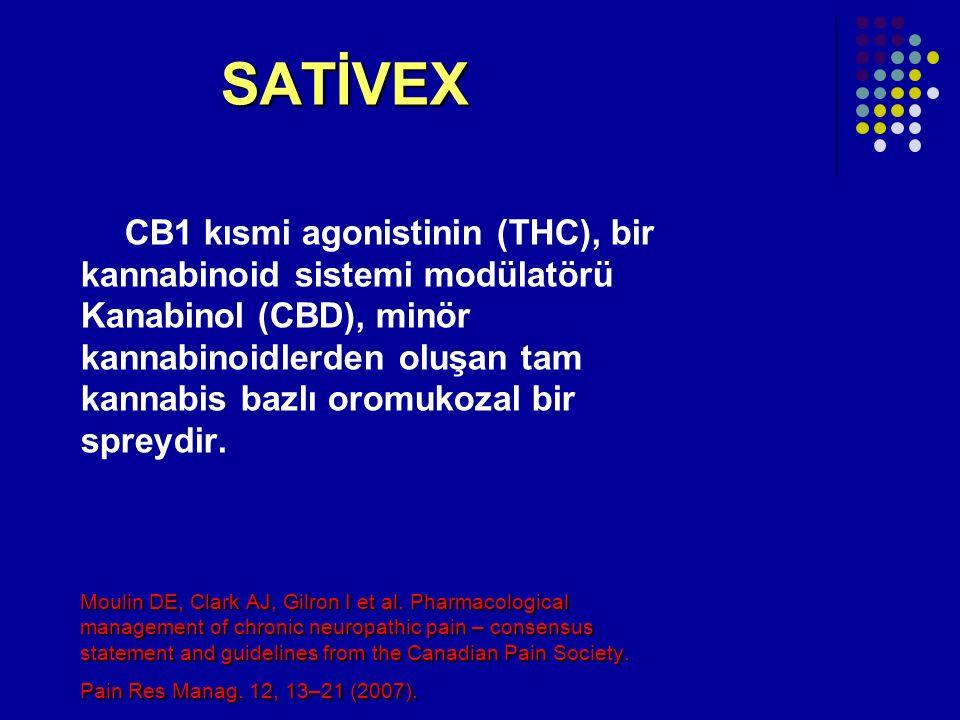 SATİVEX SATİVEX CB1 kısmi agonistinin (THC), bir kannabinoid sistemi modülatörü Kanabinol (CBD), minör kannabinoidlerden oluşan tam kannabis bazlı oro