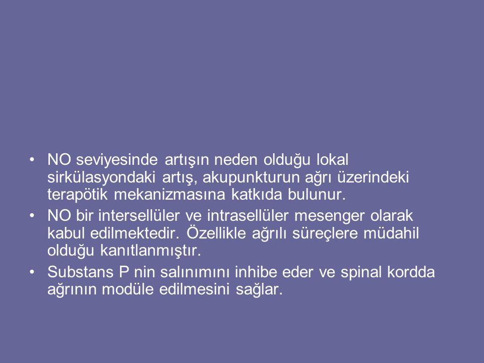 NO seviyesinde artışın neden olduğu lokal sirkülasyondaki artış, akupunkturun ağrı üzerindeki terapötik mekanizmasına katkıda bulunur. NO bir intersel