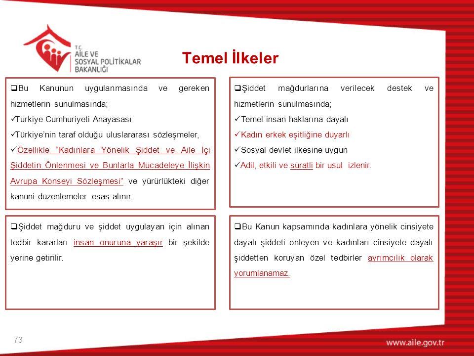 73  Bu Kanunun uygulanmasında ve gereken hizmetlerin sunulmasında; Türkiye Cumhuriyeti Anayasası Türkiye'nin taraf olduğu uluslararası sözleşmeler, Ö
