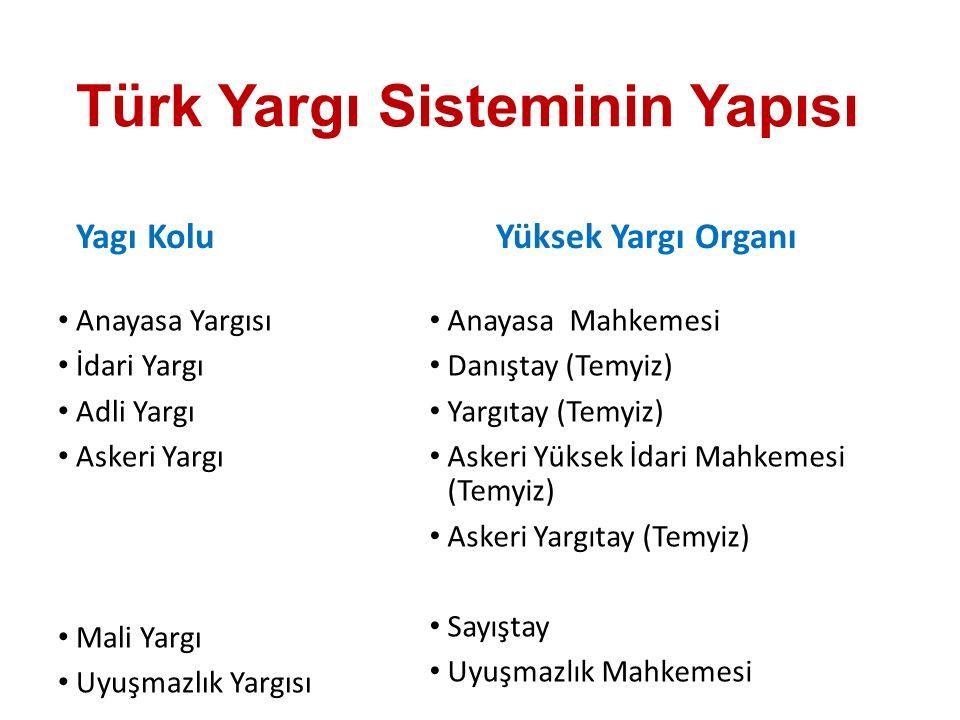 Türk Yargı Sisteminin Yapısı Yagı Kolu Anayasa Yargısı İdari Yargı Adli Yargı Askeri Yargı Mali Yargı Uyuşmazlık Yargısı Yüksek Yargı Organı Anayasa Mahkemesi Danıştay (Temyiz) Yargıtay (Temyiz) Askeri Yüksek İdari Mahkemesi (Temyiz) Askeri Yargıtay (Temyiz) Sayıştay Uyuşmazlık Mahkemesi