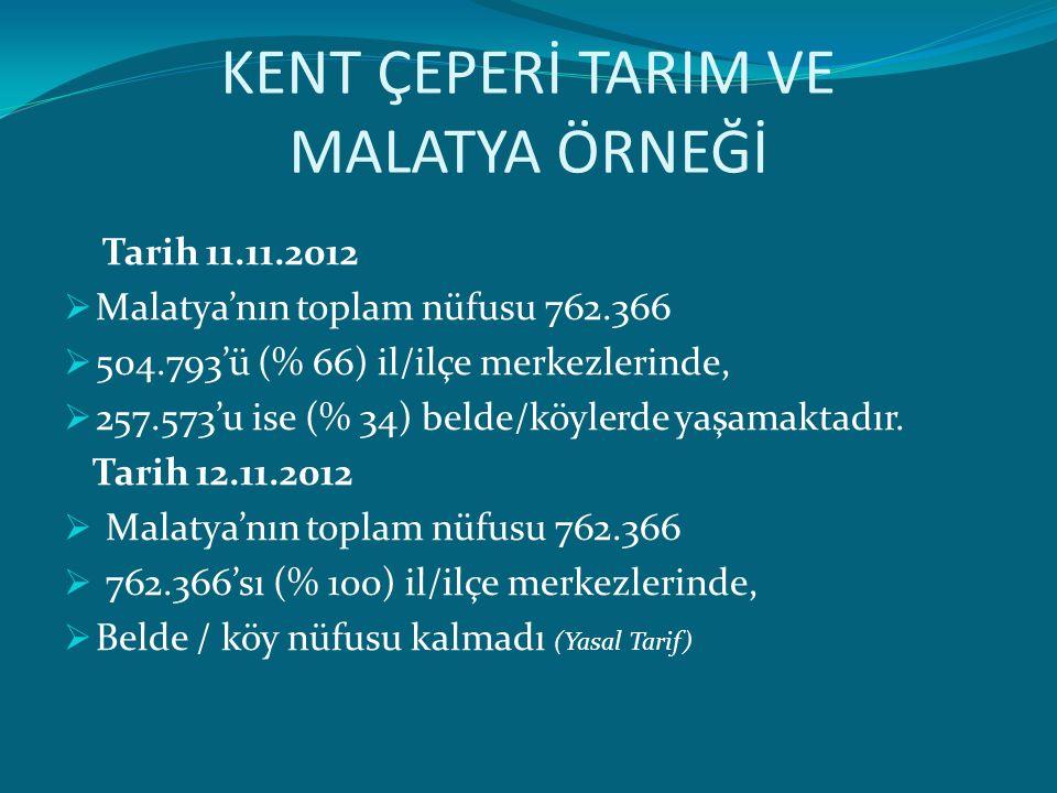 KENT ÇEPERİ TARIM VE MALATYA ÖRNEĞİ Tarih 11.11.2012  Malatya'nın toplam nüfusu 762.366  504.793'ü (% 66) il/ilçe merkezlerinde,  257.573'u ise (% 34) belde/köylerde yaşamaktadır.