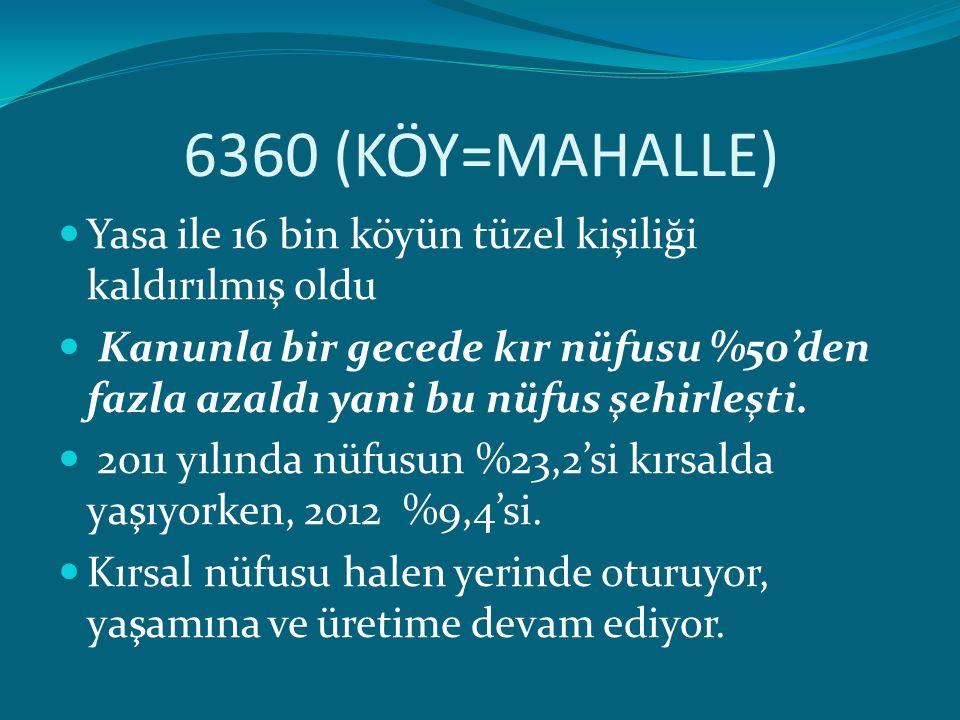 6360 (KÖY=MAHALLE) Yasa ile 16 bin köyün tüzel kişiliği kaldırılmış oldu Kanunla bir gecede kır nüfusu %50'den fazla azaldı yani bu nüfus şehirleşti.