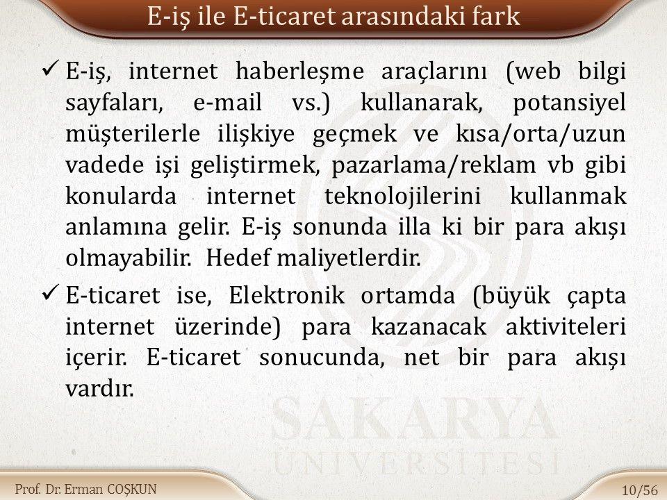 Prof. Dr. Erman COŞKUN E-iş ile E-ticaret arasındaki fark E-iş, internet haberleşme araçlarını (web bilgi sayfaları, e-mail vs.) kullanarak, potansiye