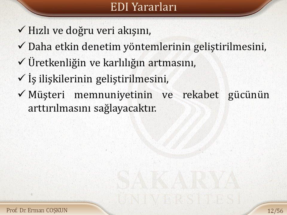 Prof. Dr. Erman COŞKUN EDI Yararları Hızlı ve doğru veri akışını, Daha etkin denetim yöntemlerinin geliştirilmesini, Üretkenliğin ve karlılığın artmas