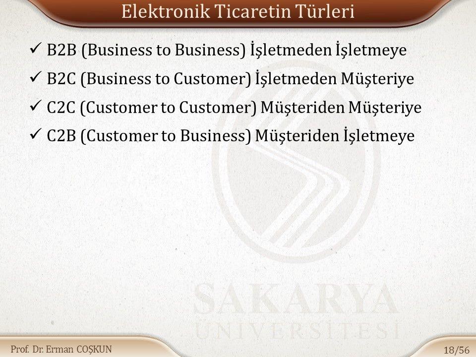 Prof. Dr. Erman COŞKUN Elektronik Ticaretin Türleri B2B (Business to Business) İşletmeden İşletmeye B2C (Business to Customer) İşletmeden Müşteriye C2