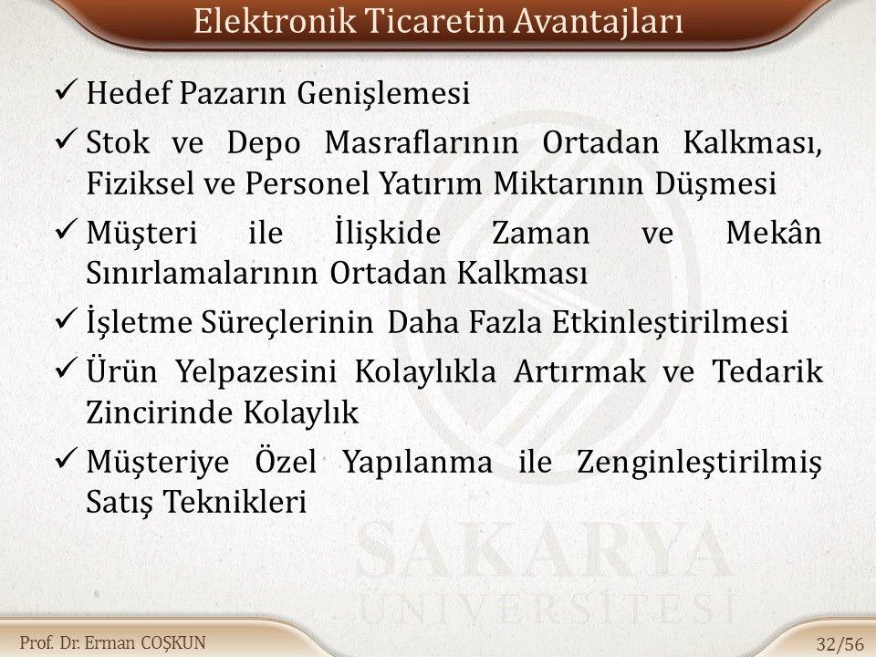 Prof. Dr. Erman COŞKUN Elektronik Ticaretin Avantajları Hedef Pazarın Genişlemesi Stok ve Depo Masraflarının Ortadan Kalkması, Fiziksel ve Personel Ya