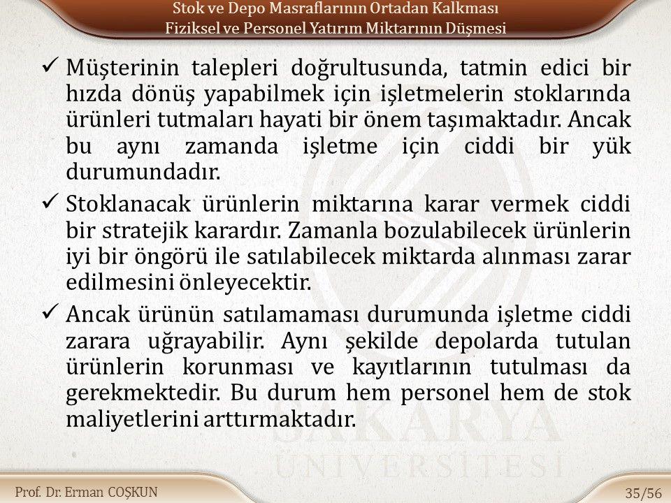 Prof. Dr. Erman COŞKUN Stok ve Depo Masraflarının Ortadan Kalkması Fiziksel ve Personel Yatırım Miktarının Düşmesi Müşterinin talepleri doğrultusunda,