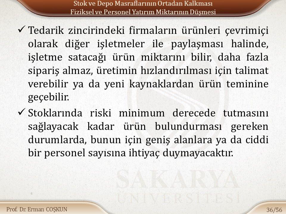 Prof. Dr. Erman COŞKUN Stok ve Depo Masraflarının Ortadan Kalkması Fiziksel ve Personel Yatırım Miktarının Düşmesi Tedarik zincirindeki firmaların ürü