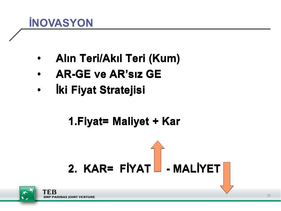 31 Alın Teri/Akıl Teri (Kum) AR-GE ve AR'sız GE İki Fiyat Stratejisi 1.Fiyat= Maliyet + Kar 2.