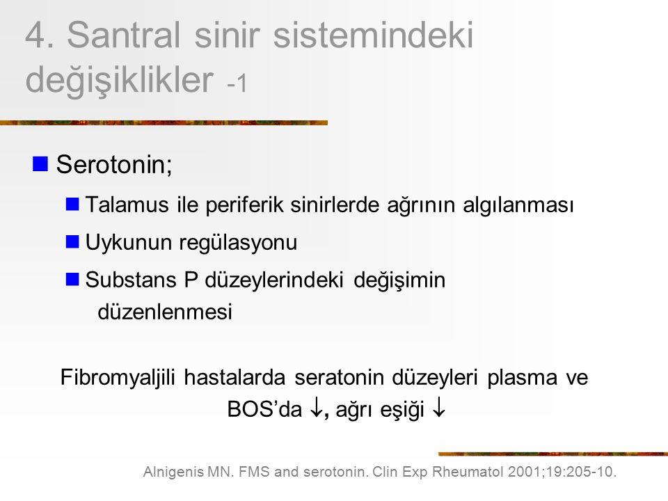 4. Santral sinir sistemindeki değişiklikler -1 Serotonin; Talamus ile periferik sinirlerde ağrının algılanması Uykunun regülasyonu Substans P düzeyler