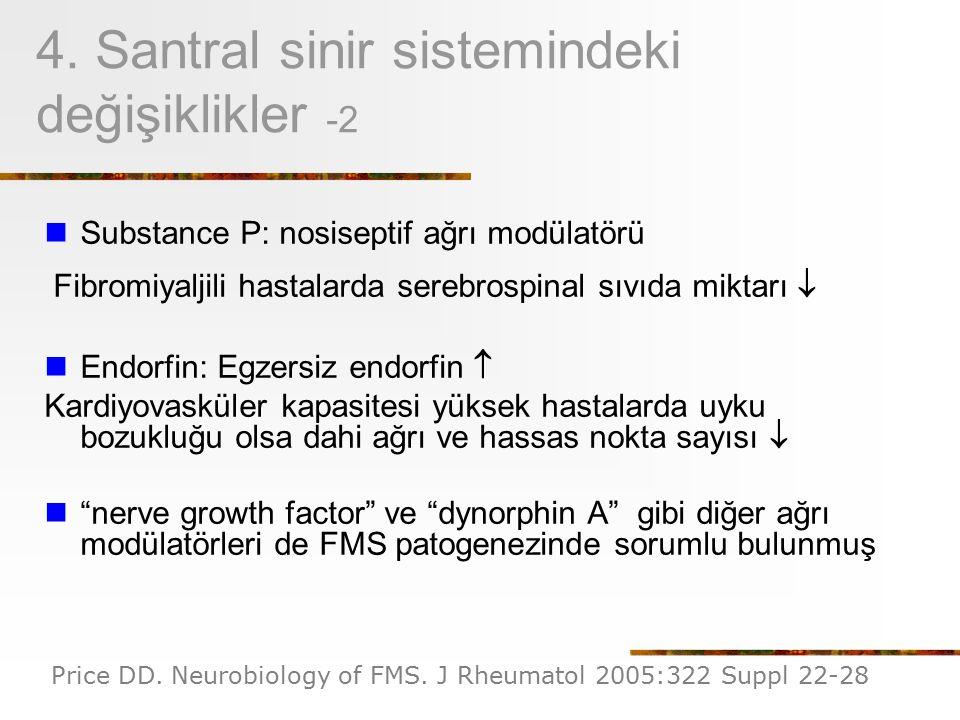4. Santral sinir sistemindeki değişiklikler -2 Substance P: nosiseptif ağrı modülatörü Fibromiyaljili hastalarda serebrospinal sıvıda miktarı  Endorf