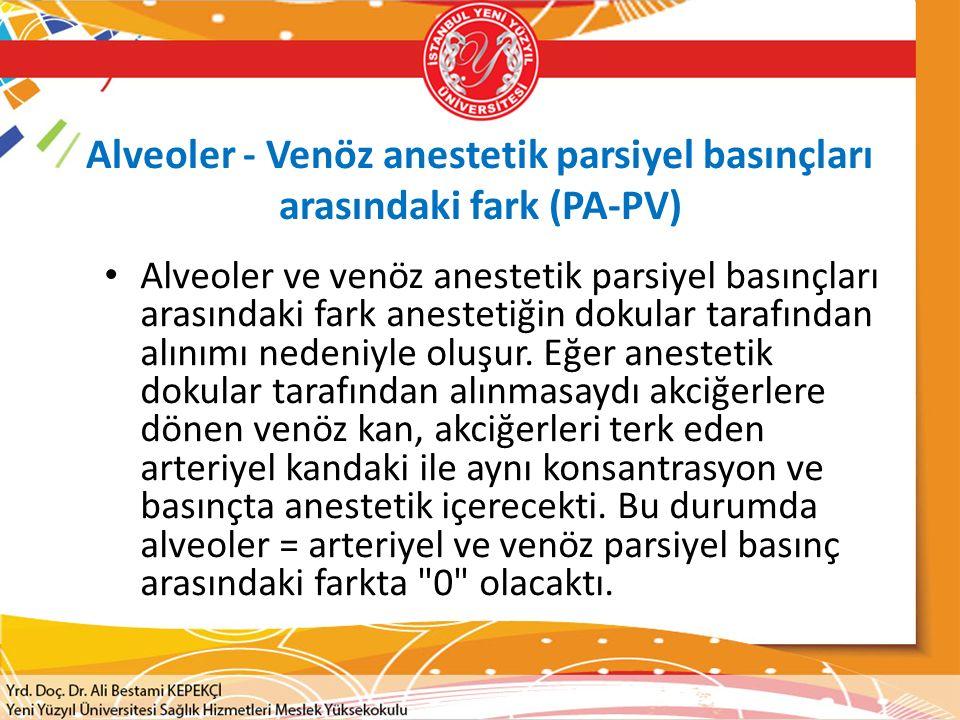 Alveoler - Venöz anestetik parsiyel basınçları arasındaki fark (PA-PV) Alveoler ve venöz anestetik parsiyel basınçları arasındaki fark anestetiğin dokular tarafından alınımı nedeniyle oluşur.