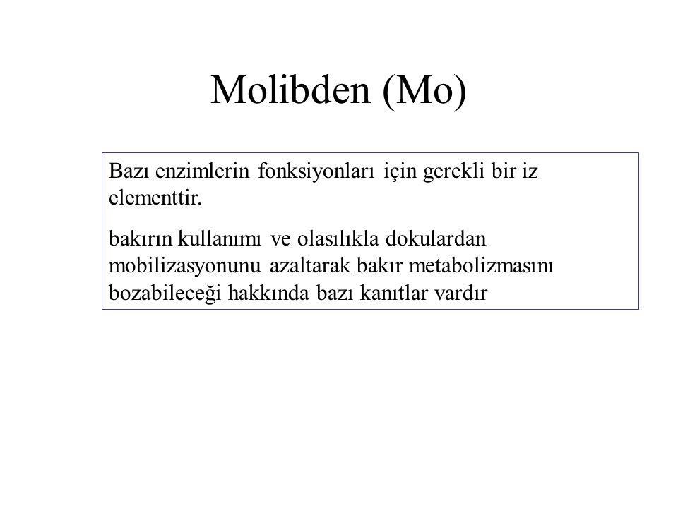 Molibden (Mo) Bazı enzimlerin fonksiyonları için gerekli bir iz elementtir. bakırın kullanımı ve olasılıkla dokulardan mobilizasyonunu azaltarak bakır