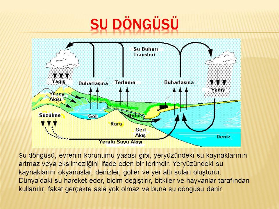 Güneş enerjisinin ısıtmasıyla çeşitli kaynaklardan atmosfere çıkan su buharı; yağmur dolu gibi yağış biçimleriyle yeniden yer yüzüne döner.