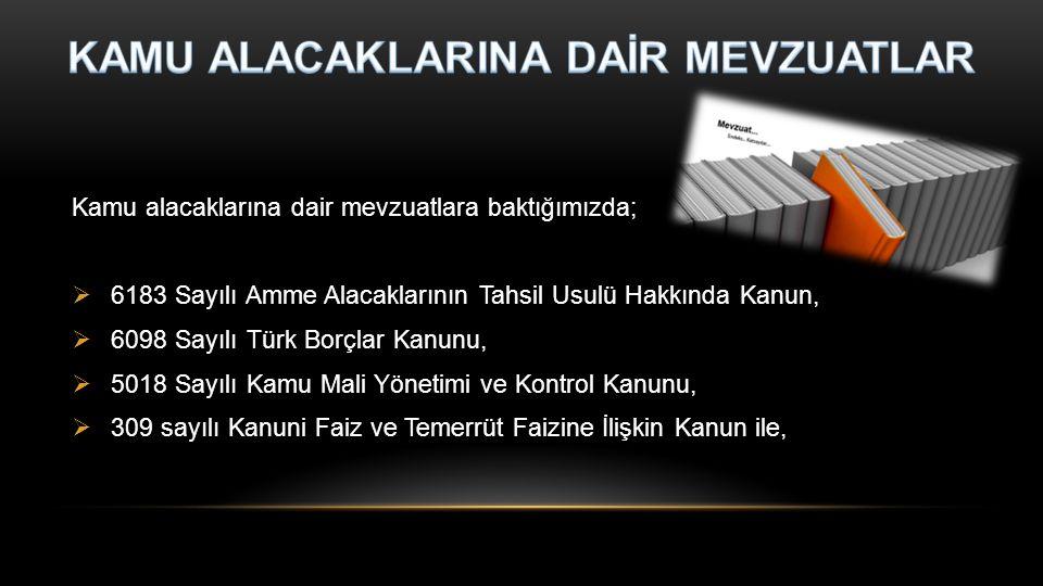 Kamu alacaklarına dair mevzuatlara baktığımızda;  6183 Sayılı Amme Alacaklarının Tahsil Usulü Hakkında Kanun,  6098 Sayılı Türk Borçlar Kanunu,  50