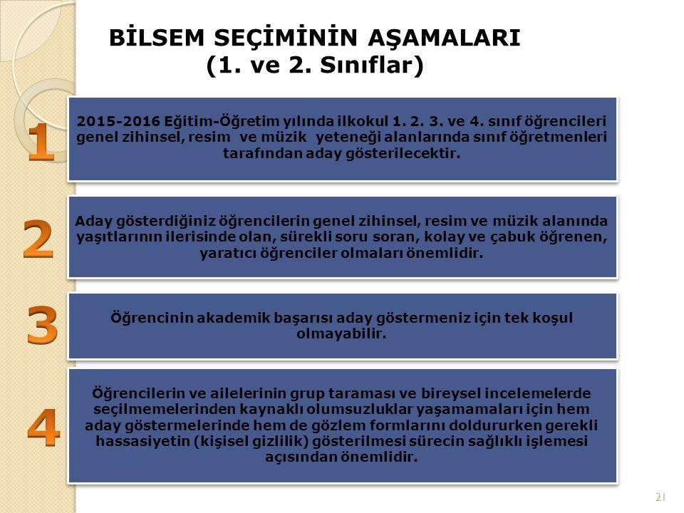 21 BİLSEM SEÇİMİNİN AŞAMALARI (1. ve 2. Sınıflar) 2015-2016 Eğitim-Öğretim yılında ilkokul 1.