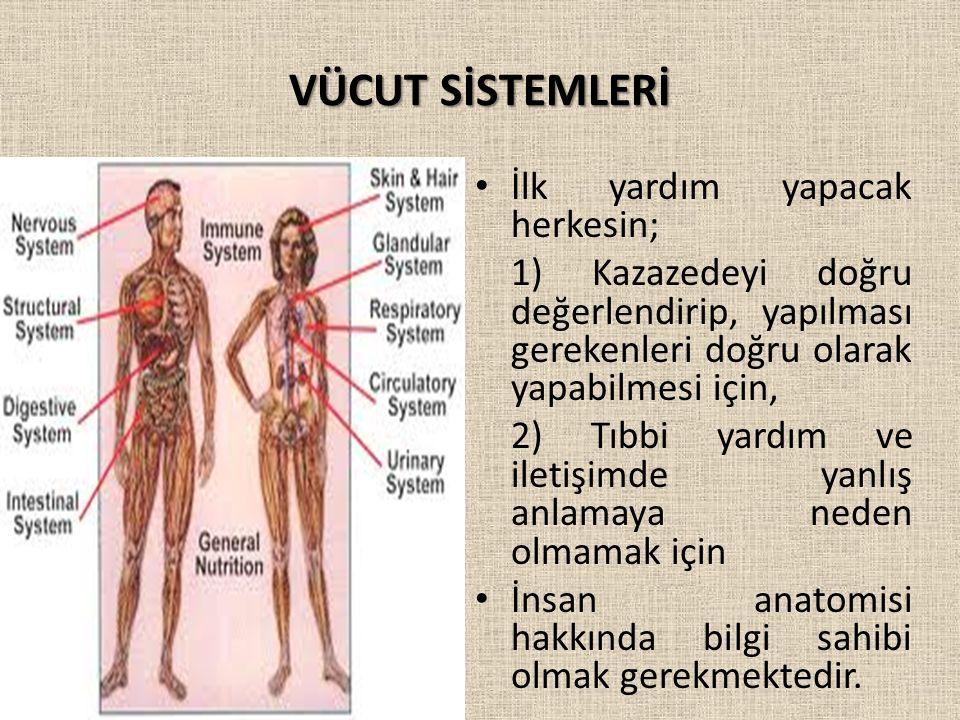 Kılcal Damar (Kapiller) Dolum Sağlıklı kişilerde kılcal damarların kanı boşaltıldığında 1-2 saniye içerisinde tekrar kanla dolması gerekmektedir.
